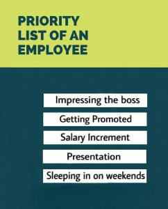 list priority list of an employee